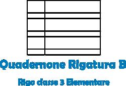 3 Elementare A Righe Quadernoni Cartonati Quadernoni Rigatura B Cartolibreria Bonagura
